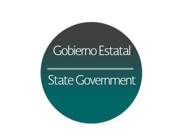 Gobierno_Estatal