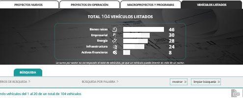 N_Vehiculos_PM